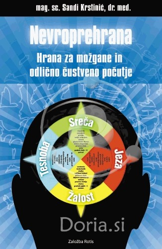 Nevroprehrana