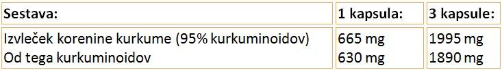 kurkumin-3