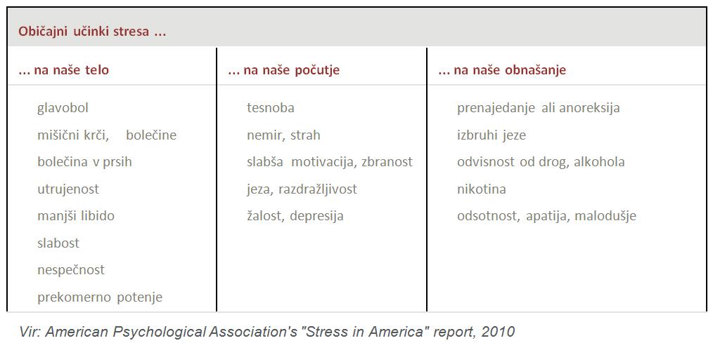 stres-ucinki-1