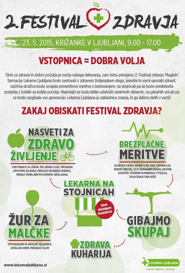 Festival-zdravja-2-splosen-plakat