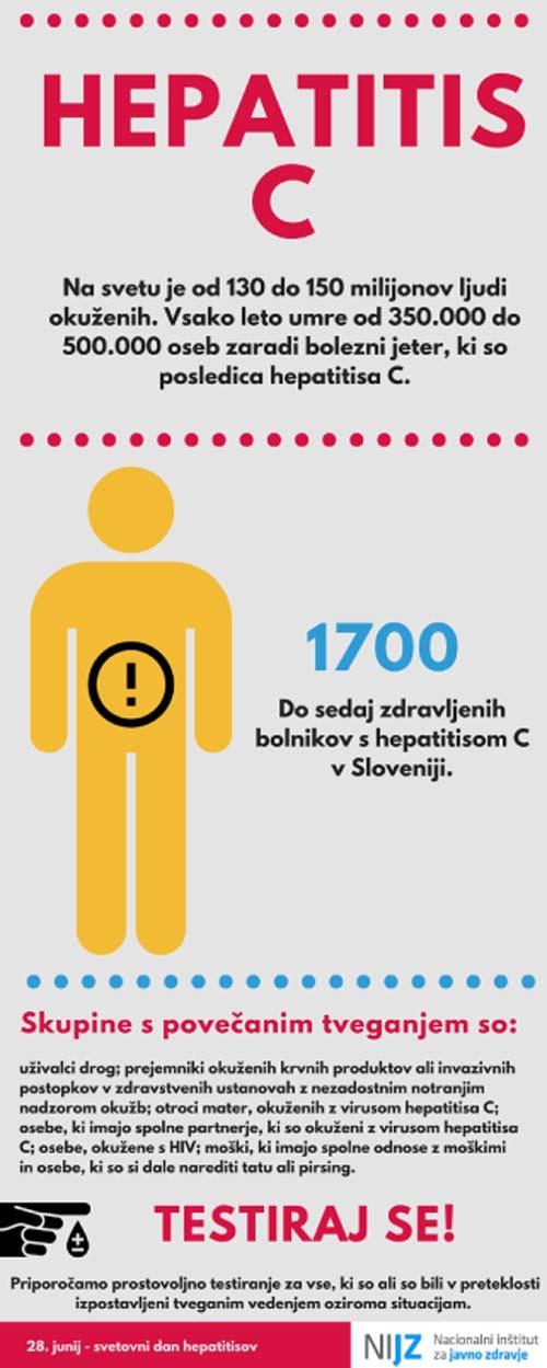 hepatitis_inforgafika