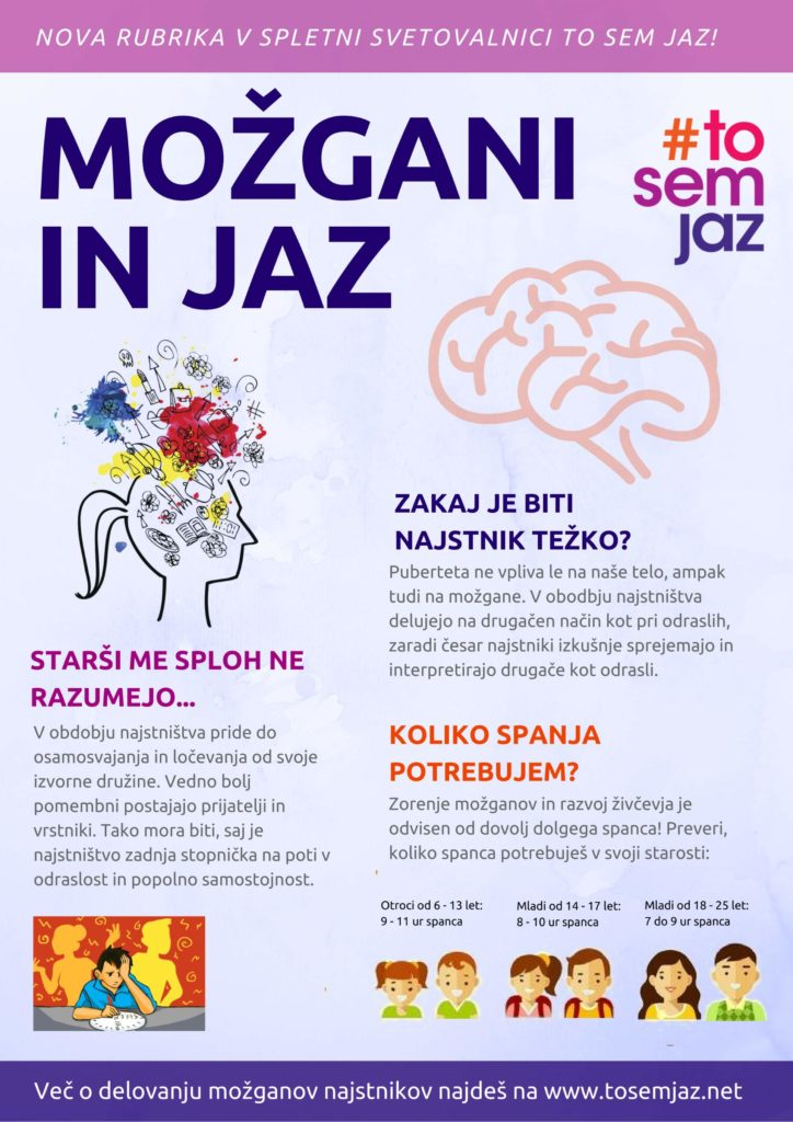Možgani pri mladostniku - tosemjaz.net